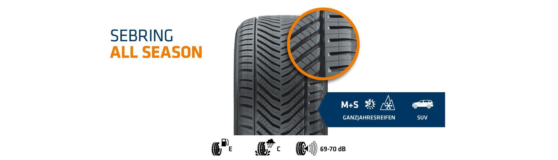 SUV-Reifen für Ganzjahresbetrieb
