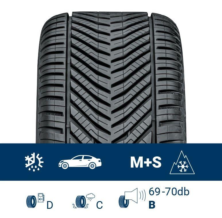 Sebring Allseason Ganzjahres-PKW-Reifen